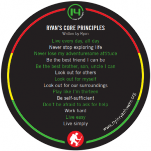 The flip side of the Flyin Ryan IPA coaster, listing 14 Core Values